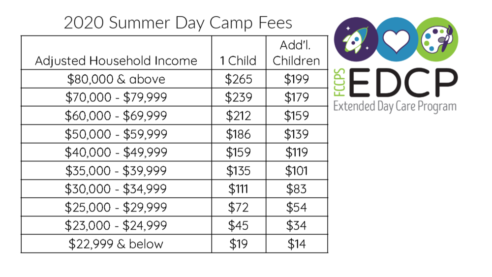 Summer Day Camp Fees Announced